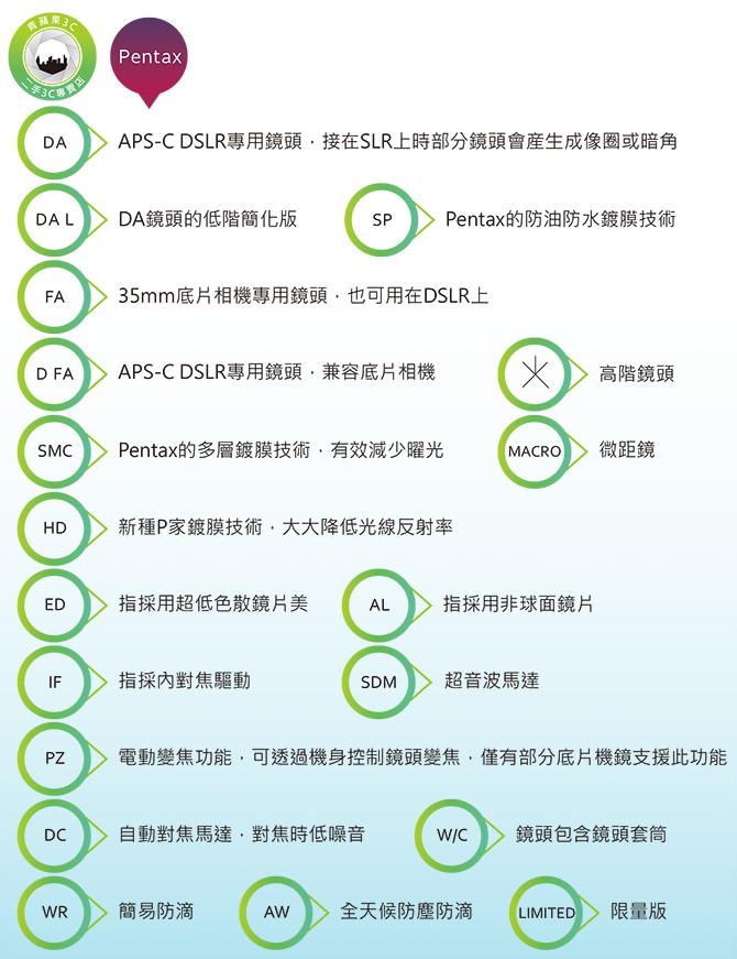pentax鏡頭英文代碼